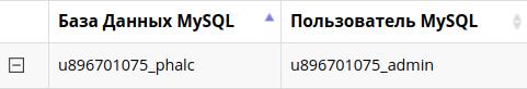 База данных и пользователи MySQL Hostinger ПУ