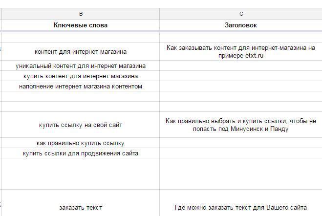 таблица - ключевые слова